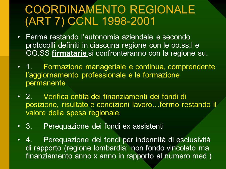 COORDINAMENTO REGIONALE (ART 7) CCNL 1998-2001 Ferma restando lautonomia aziendale e secondo protocolli definiti in ciascuna regione con le oo.ss,l e OO.SS firmatarie si confronteranno con la regione su.