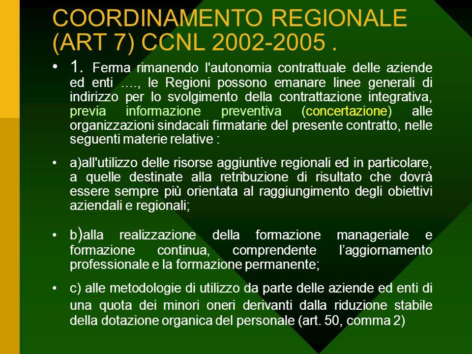 COORDINAMENTO REGIONALE (ART 7) CCNL 2002-2005. 1.