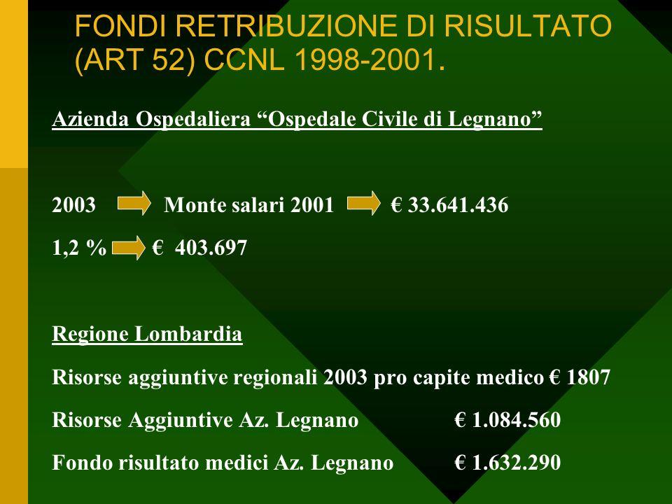 FONDI RETRIBUZIONE DI RISULTATO (ART 52) CCNL 1998-2001.