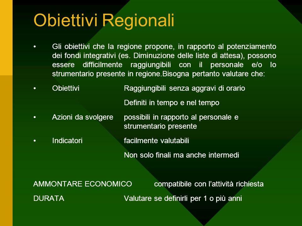 Obiettivi Regionali Gli obiettivi che la regione propone, in rapporto al potenziamento dei fondi integrativi (es.
