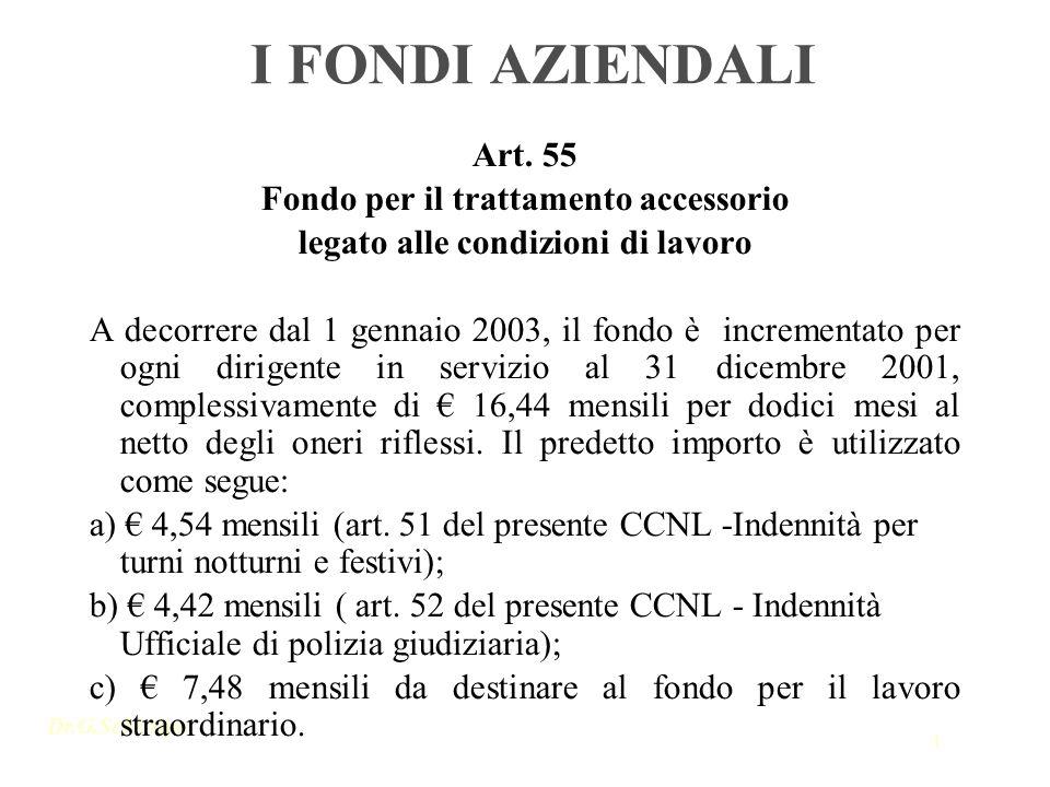 Dr.G.Schirripa 1 I FONDI AZIENDALI Art. 55 Fondo per il trattamento accessorio legato alle condizioni di lavoro A decorrere dal 1 gennaio 2003, il fon