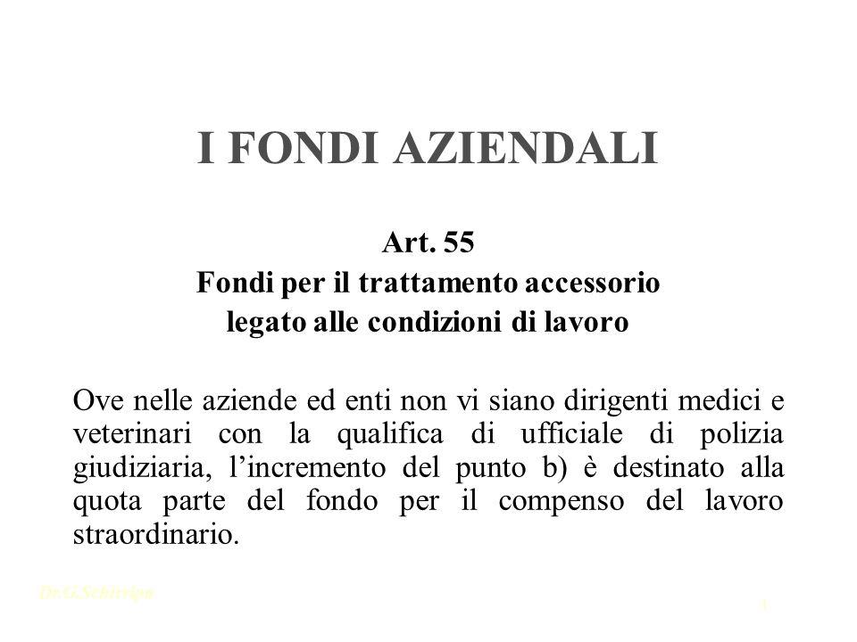 Dr.G.Schirripa 1 I FONDI AZIENDALI Art. 55 Fondi per il trattamento accessorio legato alle condizioni di lavoro Ove nelle aziende ed enti non vi siano