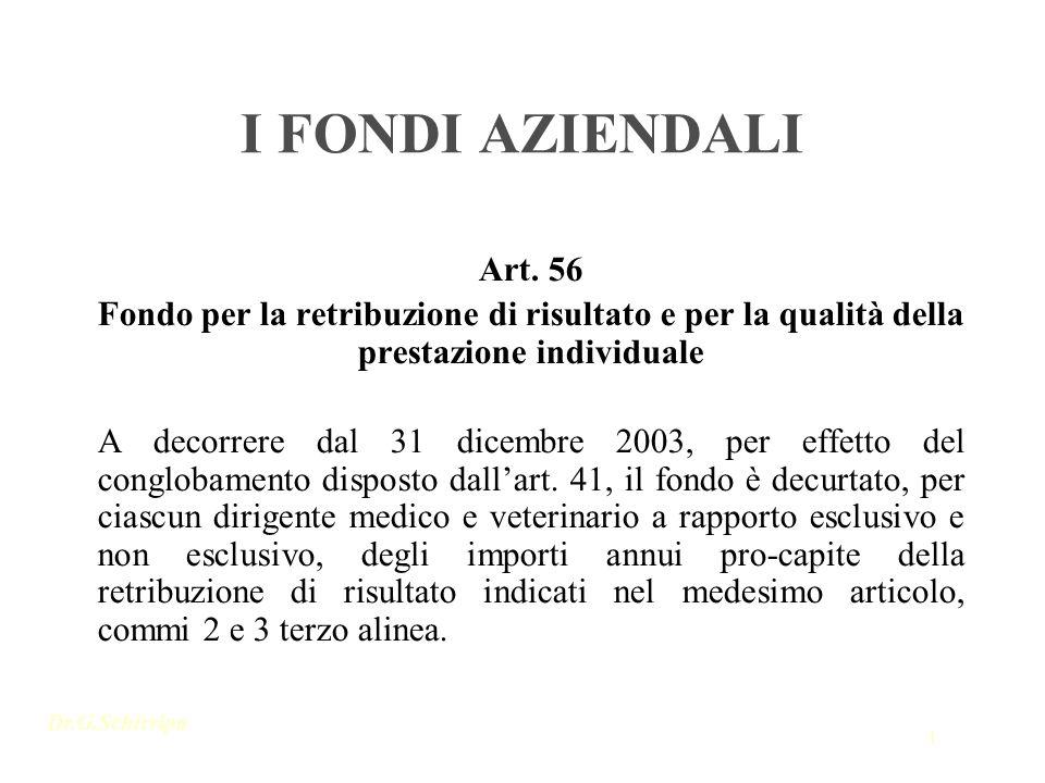 Dr.G.Schirripa 1 I FONDI AZIENDALI Art. 56 Fondo per la retribuzione di risultato e per la qualità della prestazione individuale A decorrere dal 31 di