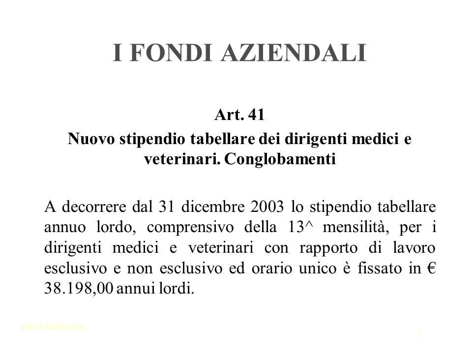 Dr.G.Schirripa 1 I FONDI AZIENDALI Art. 41 Nuovo stipendio tabellare dei dirigenti medici e veterinari. Conglobamenti A decorrere dal 31 dicembre 2003
