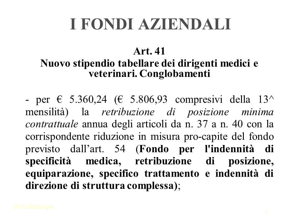 Dr.G.Schirripa 1 I FONDI AZIENDALI Art. 41 Nuovo stipendio tabellare dei dirigenti medici e veterinari. Conglobamenti - per 5.360,24 ( 5.806,93 compre