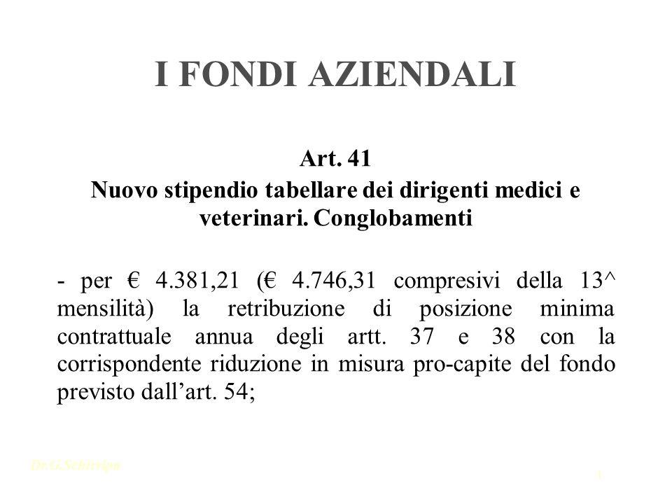 Dr.G.Schirripa 1 I FONDI AZIENDALI Art. 41 Nuovo stipendio tabellare dei dirigenti medici e veterinari. Conglobamenti - per 4.381,21 ( 4.746,31 compre