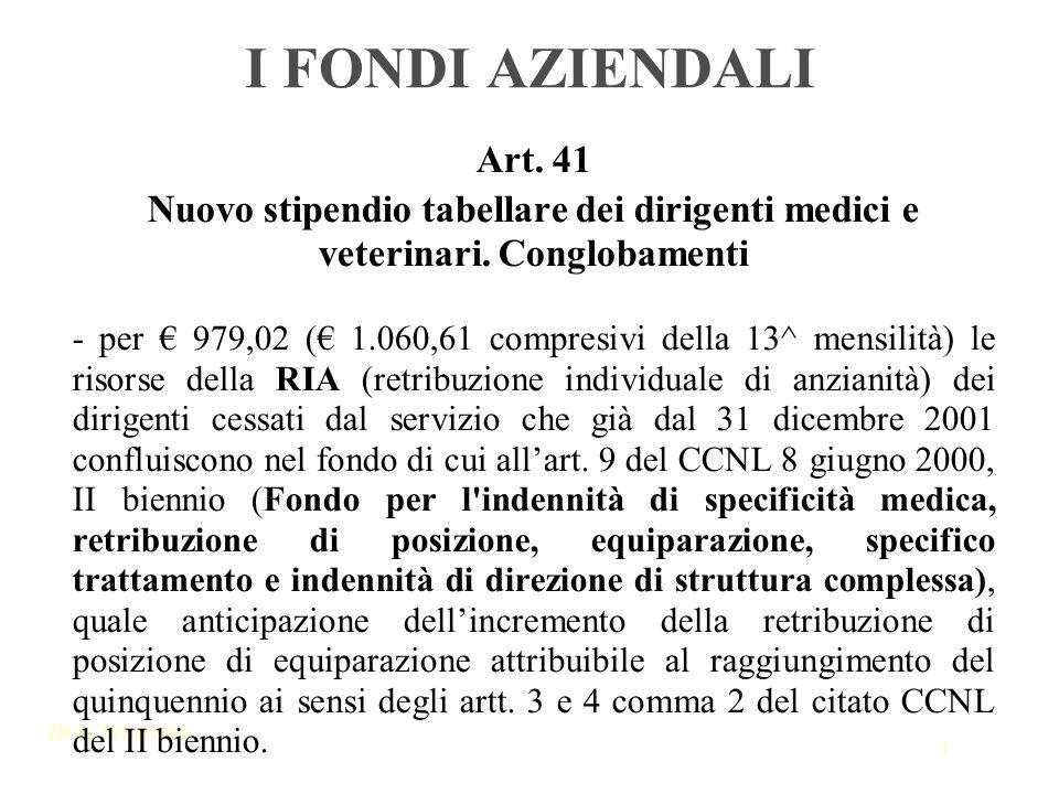 Dr.G.Schirripa 1 I FONDI AZIENDALI Art. 41 Nuovo stipendio tabellare dei dirigenti medici e veterinari. Conglobamenti - per 979,02 ( 1.060,61 compresi