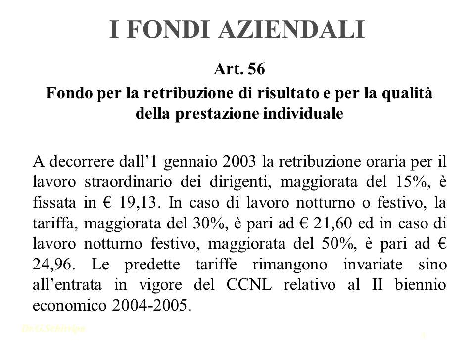 Dr.G.Schirripa 1 I FONDI AZIENDALI Art. 56 Fondo per la retribuzione di risultato e per la qualità della prestazione individuale A decorrere dall1 gen