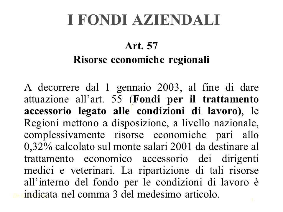 Dr.G.Schirripa 1 I FONDI AZIENDALI Art. 57 Risorse economiche regionali A decorrere dal 1 gennaio 2003, al fine di dare attuazione allart. 55 (Fondi p