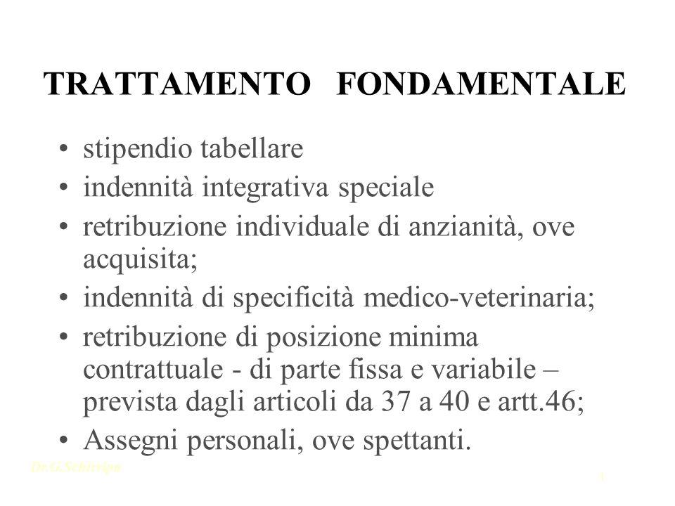 Dr.G.Schirripa 1 TRATTAMENTO FONDAMENTALE stipendio tabellare indennità integrativa speciale retribuzione individuale di anzianità, ove acquisita; ind