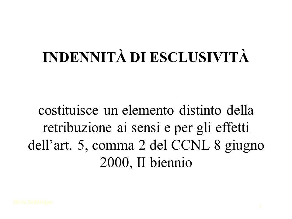 Dr.G.Schirripa 1 INDENNITÀ DI ESCLUSIVITÀ costituisce un elemento distinto della retribuzione ai sensi e per gli effetti dellart. 5, comma 2 del CCNL