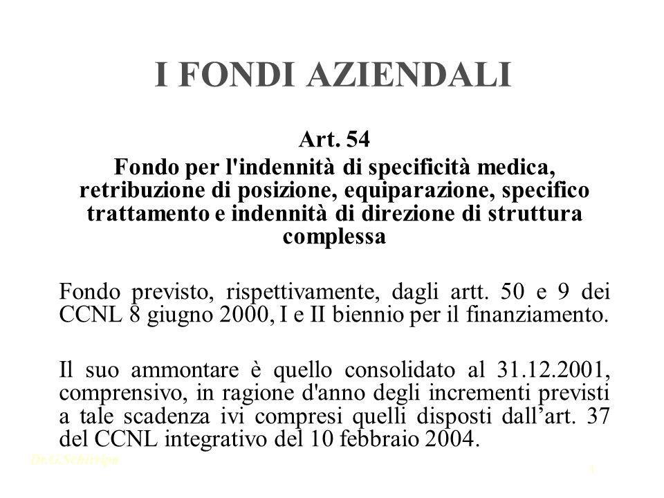 Dr.G.Schirripa 1 I FONDI AZIENDALI Art. 54 Fondo per l'indennità di specificità medica, retribuzione di posizione, equiparazione, specifico trattament
