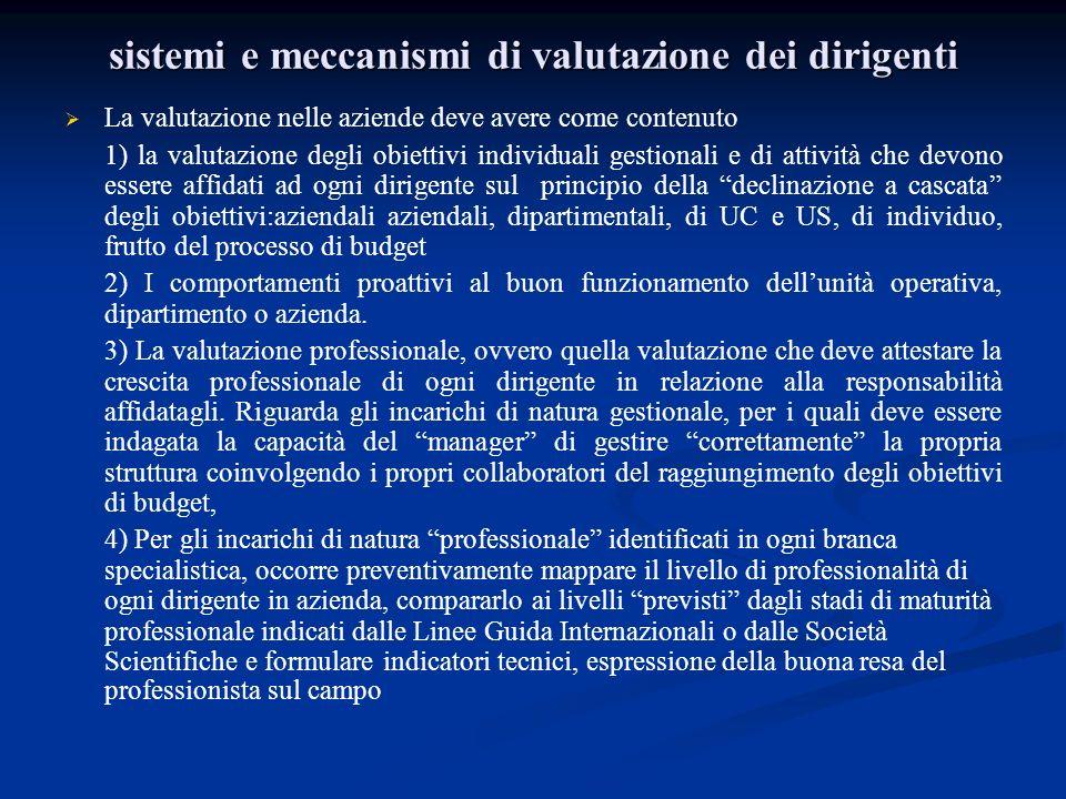 sistemi e meccanismi di valutazione dei dirigenti La valutazione nelle aziende deve avere come contenuto 1) la valutazione degli obiettivi individuali