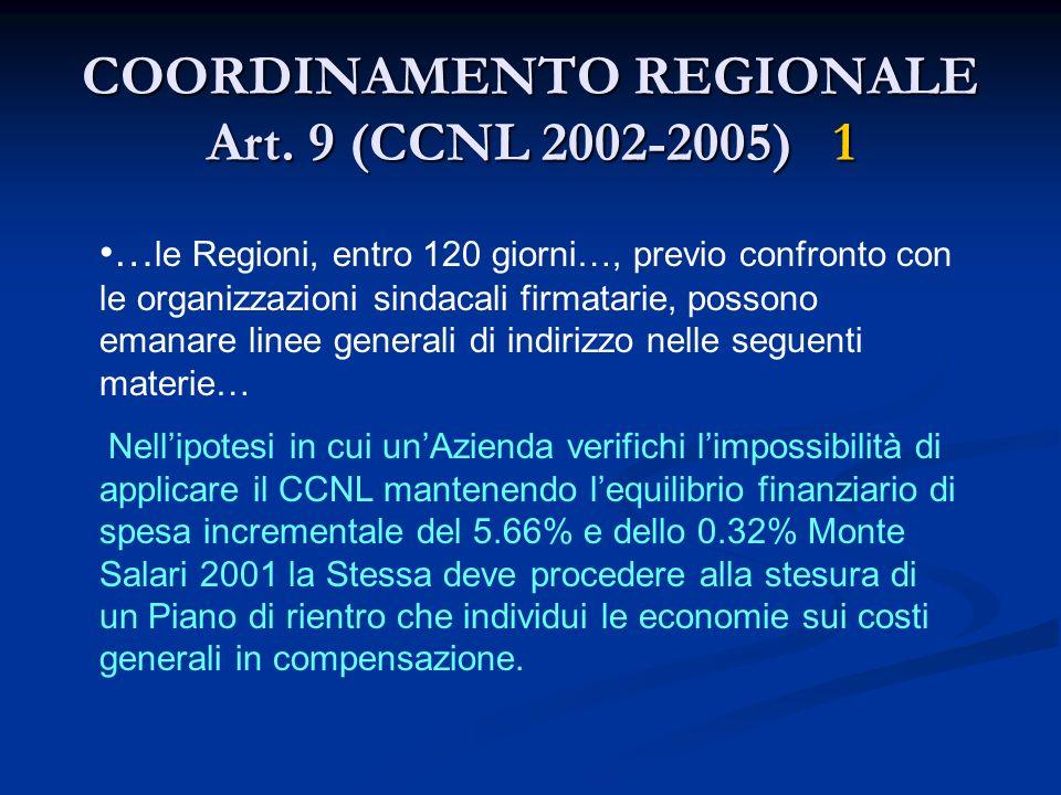 COORDINAMENTO REGIONALE Art. 9 (CCNL 2002-2005) 1 … le Regioni, entro 120 giorni…, previo confronto con le organizzazioni sindacali firmatarie, posson