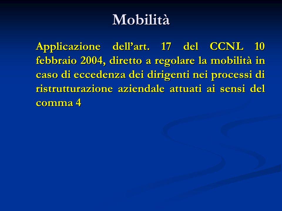Mobilità Applicazione dellart. 17 del CCNL 10 febbraio 2004, diretto a regolare la mobilità in caso di eccedenza dei dirigenti nei processi di ristrut
