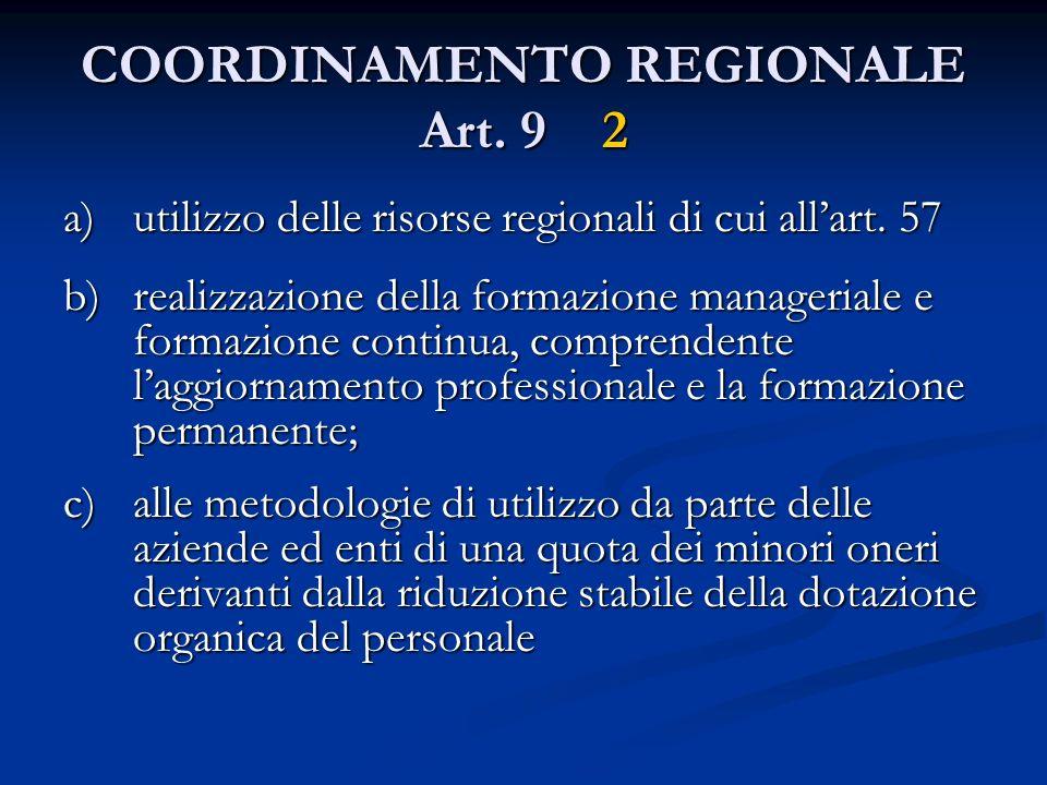 COORDINAMENTO REGIONALE Art. 9 2 a)utilizzo delle risorse regionali di cui allart. 57 b)realizzazione della formazione manageriale e formazione contin