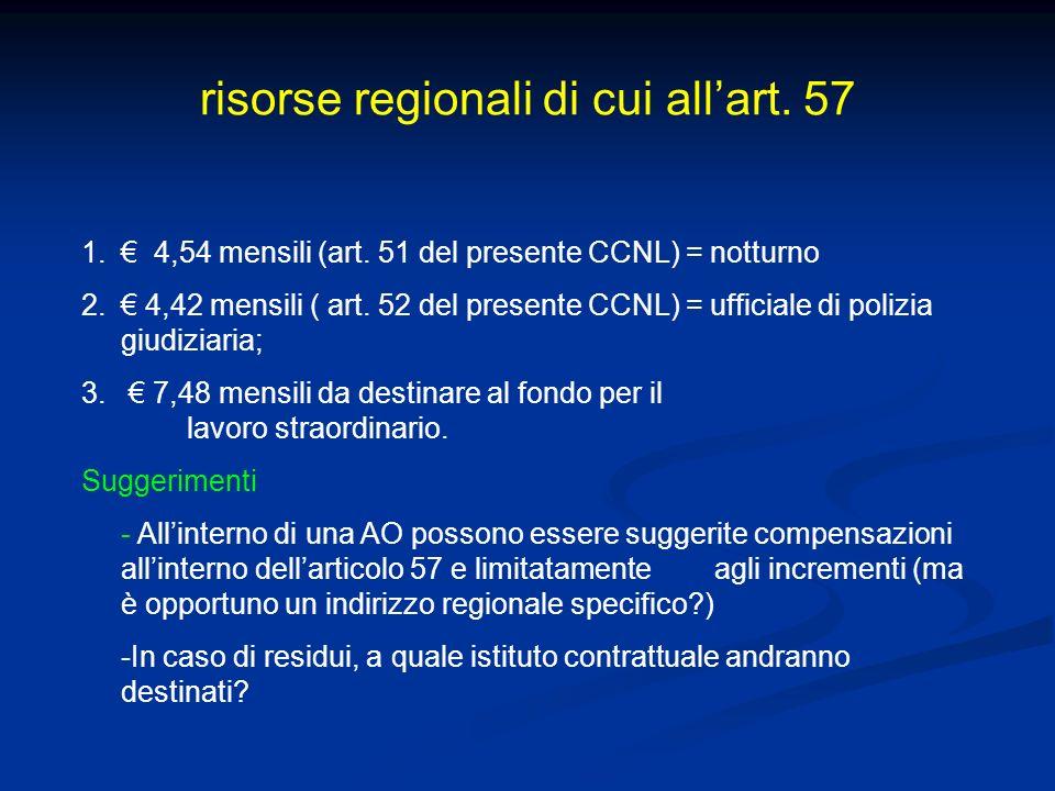 risorse regionali di cui allart. 57 1. 4,54 mensili (art. 51 del presente CCNL) = notturno 2. 4,42 mensili ( art. 52 del presente CCNL) = ufficiale di