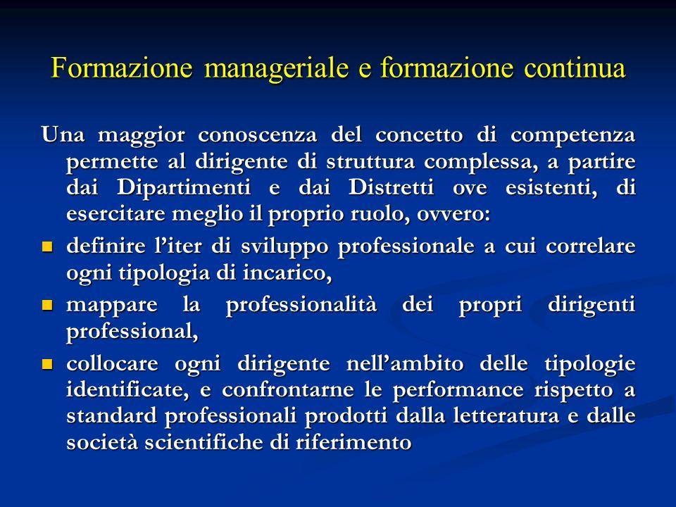 Formazione manageriale e formazione continua Una maggior conoscenza del concetto di competenza permette al dirigente di struttura complessa, a partire