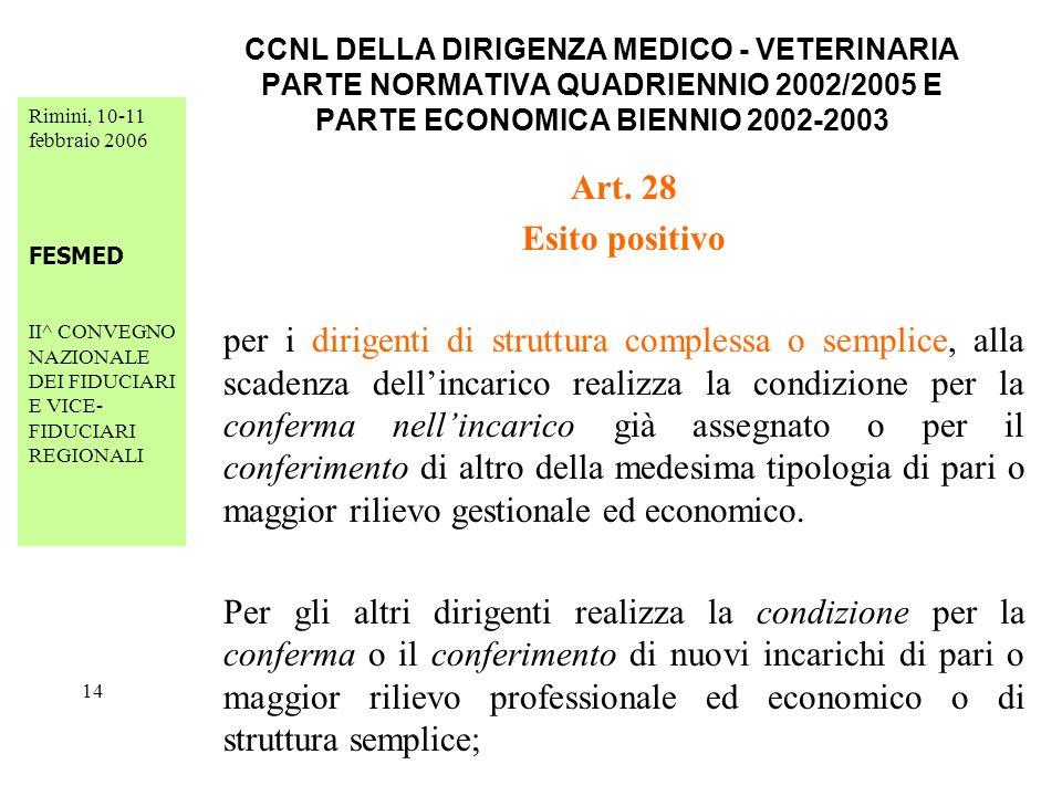 Rimini, 10-11 febbraio 2006 FESMED II^ CONVEGNO NAZIONALE DEI FIDUCIARI E VICE- FIDUCIARI REGIONALI 14 CCNL DELLA DIRIGENZA MEDICO - VETERINARIA PARTE