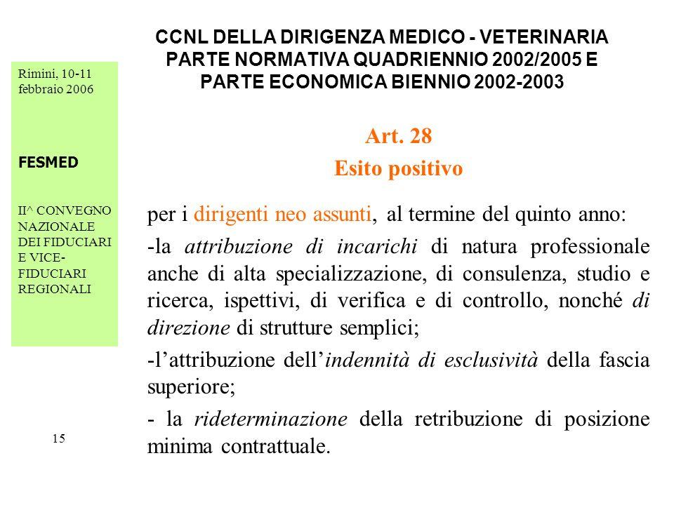 Rimini, 10-11 febbraio 2006 FESMED II^ CONVEGNO NAZIONALE DEI FIDUCIARI E VICE- FIDUCIARI REGIONALI 15 CCNL DELLA DIRIGENZA MEDICO - VETERINARIA PARTE
