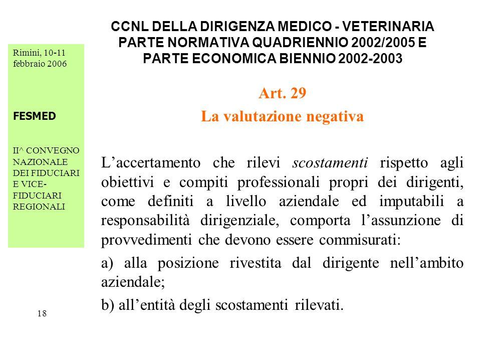 Rimini, 10-11 febbraio 2006 FESMED II^ CONVEGNO NAZIONALE DEI FIDUCIARI E VICE- FIDUCIARI REGIONALI 18 CCNL DELLA DIRIGENZA MEDICO - VETERINARIA PARTE