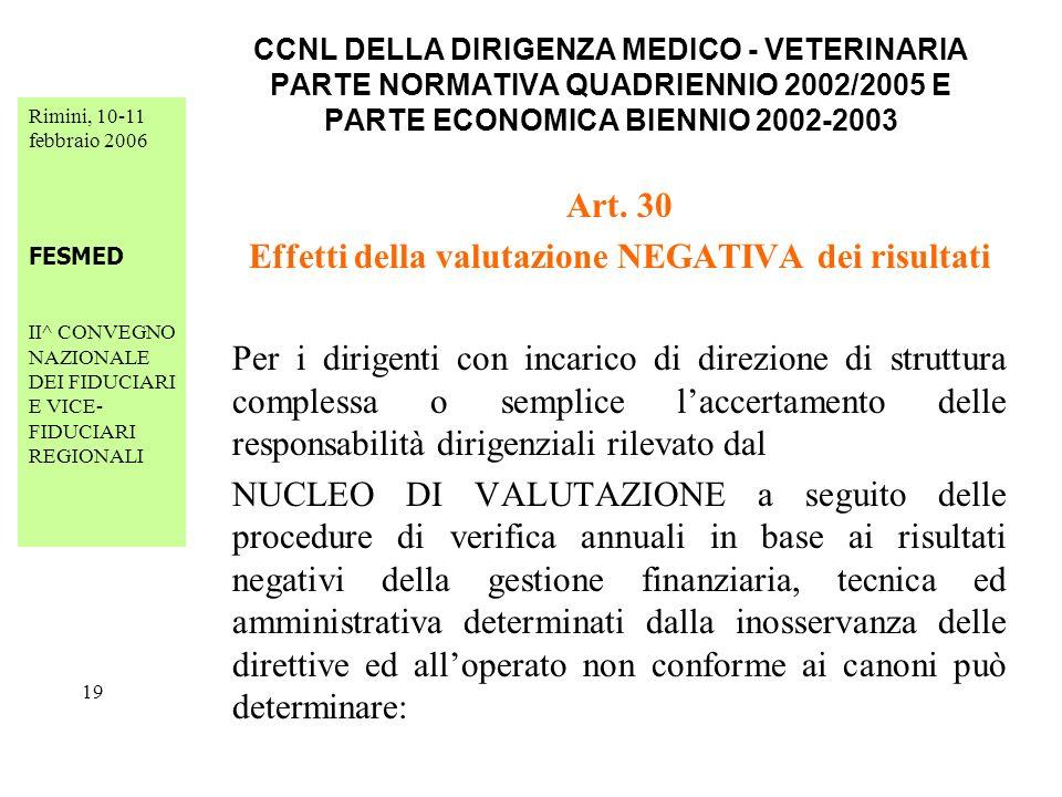 Rimini, 10-11 febbraio 2006 FESMED II^ CONVEGNO NAZIONALE DEI FIDUCIARI E VICE- FIDUCIARI REGIONALI 19 CCNL DELLA DIRIGENZA MEDICO - VETERINARIA PARTE