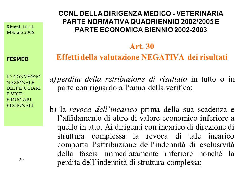 Rimini, 10-11 febbraio 2006 FESMED II^ CONVEGNO NAZIONALE DEI FIDUCIARI E VICE- FIDUCIARI REGIONALI 20 CCNL DELLA DIRIGENZA MEDICO - VETERINARIA PARTE