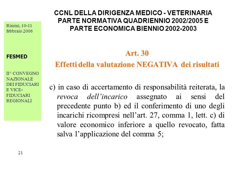 Rimini, 10-11 febbraio 2006 FESMED II^ CONVEGNO NAZIONALE DEI FIDUCIARI E VICE- FIDUCIARI REGIONALI 21 CCNL DELLA DIRIGENZA MEDICO - VETERINARIA PARTE