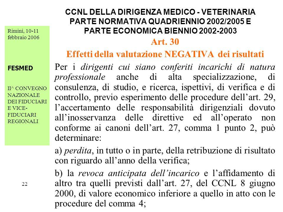 Rimini, 10-11 febbraio 2006 FESMED II^ CONVEGNO NAZIONALE DEI FIDUCIARI E VICE- FIDUCIARI REGIONALI 22 CCNL DELLA DIRIGENZA MEDICO - VETERINARIA PARTE