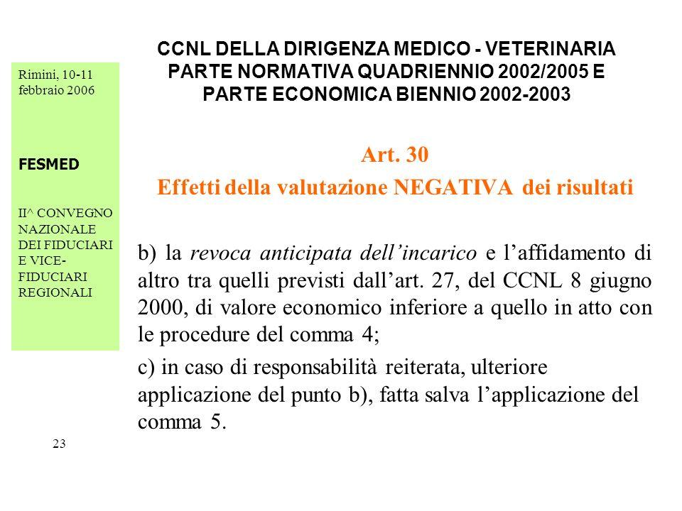 Rimini, 10-11 febbraio 2006 FESMED II^ CONVEGNO NAZIONALE DEI FIDUCIARI E VICE- FIDUCIARI REGIONALI 23 CCNL DELLA DIRIGENZA MEDICO - VETERINARIA PARTE