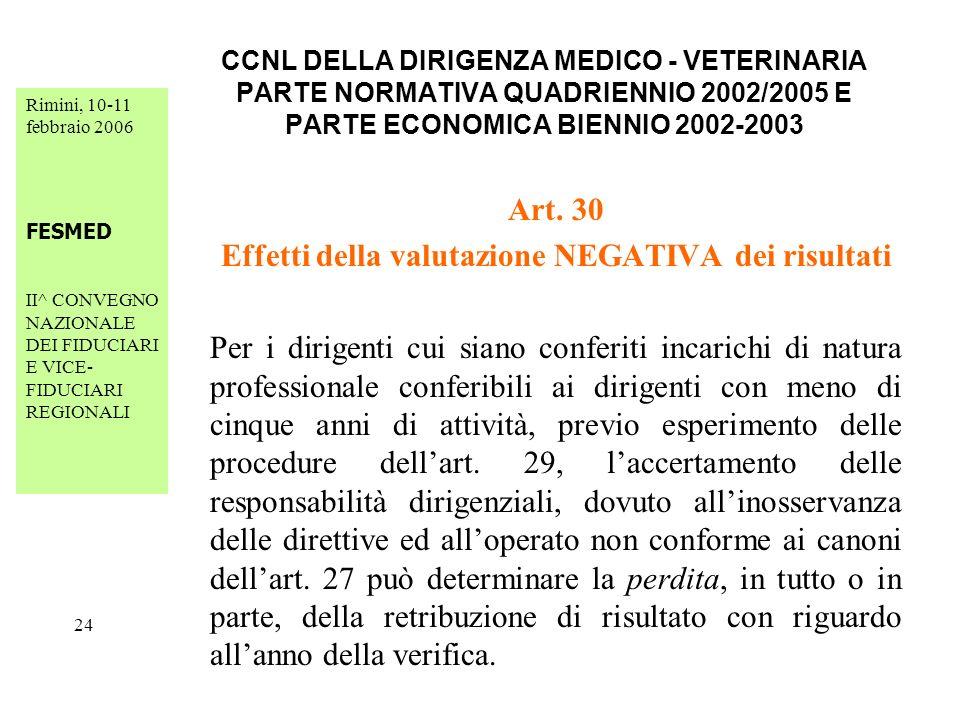 Rimini, 10-11 febbraio 2006 FESMED II^ CONVEGNO NAZIONALE DEI FIDUCIARI E VICE- FIDUCIARI REGIONALI 24 CCNL DELLA DIRIGENZA MEDICO - VETERINARIA PARTE