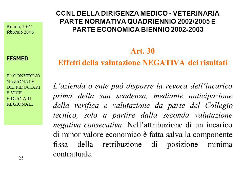 Rimini, 10-11 febbraio 2006 FESMED II^ CONVEGNO NAZIONALE DEI FIDUCIARI E VICE- FIDUCIARI REGIONALI 25 CCNL DELLA DIRIGENZA MEDICO - VETERINARIA PARTE