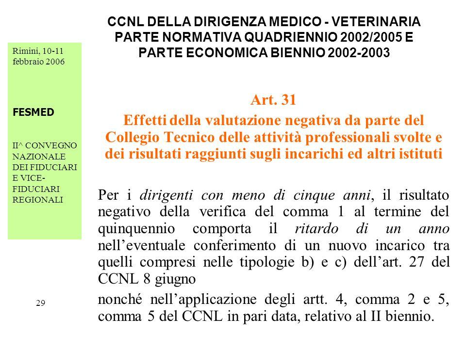 Rimini, 10-11 febbraio 2006 FESMED II^ CONVEGNO NAZIONALE DEI FIDUCIARI E VICE- FIDUCIARI REGIONALI 29 CCNL DELLA DIRIGENZA MEDICO - VETERINARIA PARTE