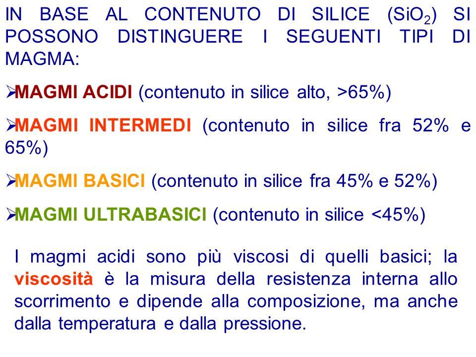 IN BASE AL CONTENUTO DI SILICE (SiO 2 ) SI POSSONO DISTINGUERE I SEGUENTI TIPI DI MAGMA: MAGMI ACIDI (contenuto in silice alto, >65%) MAGMI INTERMEDI
