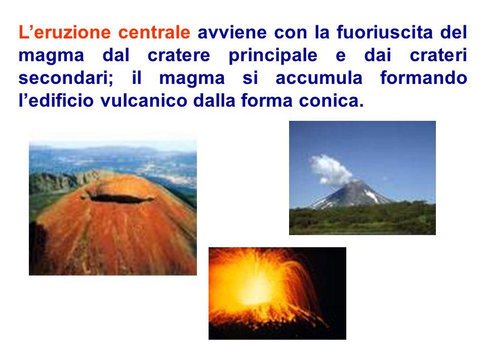 Leruzione centrale avviene con la fuoriuscita del magma dal cratere principale e dai crateri secondari; il magma si accumula formando ledificio vulcan