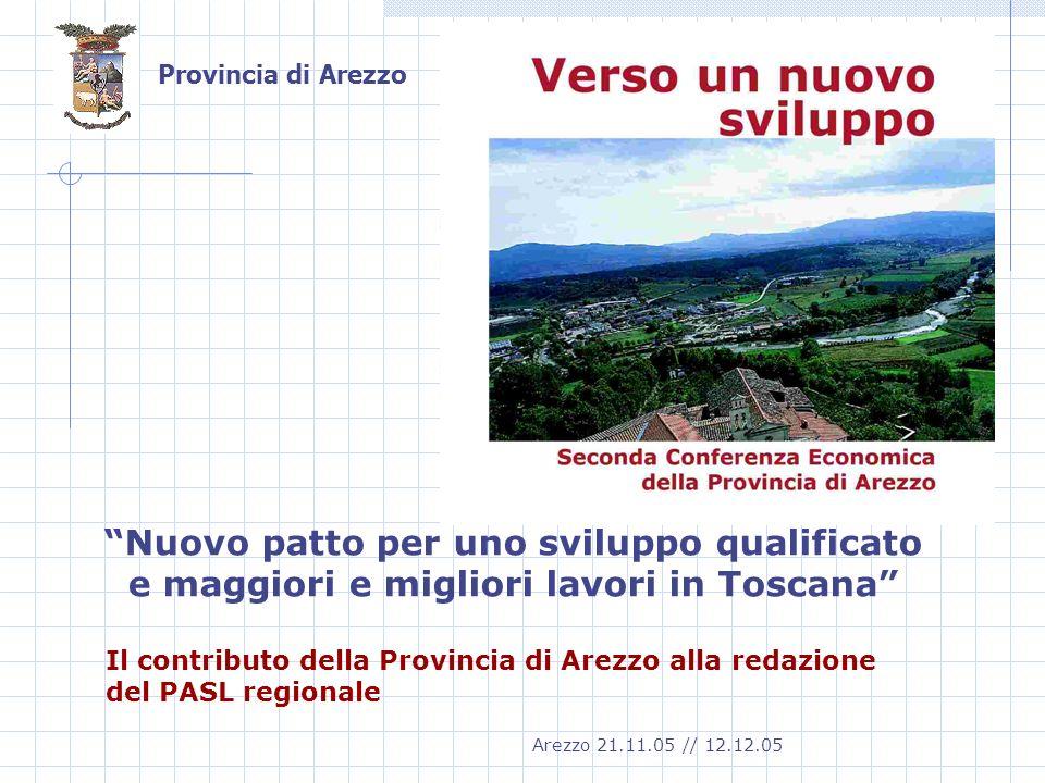 Provincia di Arezzo Il contributo della Provincia di Arezzo alla redazione del PASL regionale Nuovo patto per uno sviluppo qualificato e maggiori e migliori lavori in Toscana Arezzo 21.11.05 // 12.12.05