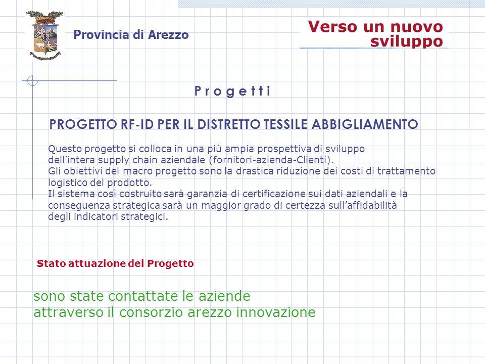 Provincia di Arezzo PROGETTO RF-ID PER IL DISTRETTO TESSILE ABBIGLIAMENTO P r o g e t t i Stato attuazione del Progetto Questo progetto si colloca in una più ampia prospettiva di sviluppo dellintera supply chain aziendale (fornitori-azienda-Clienti).