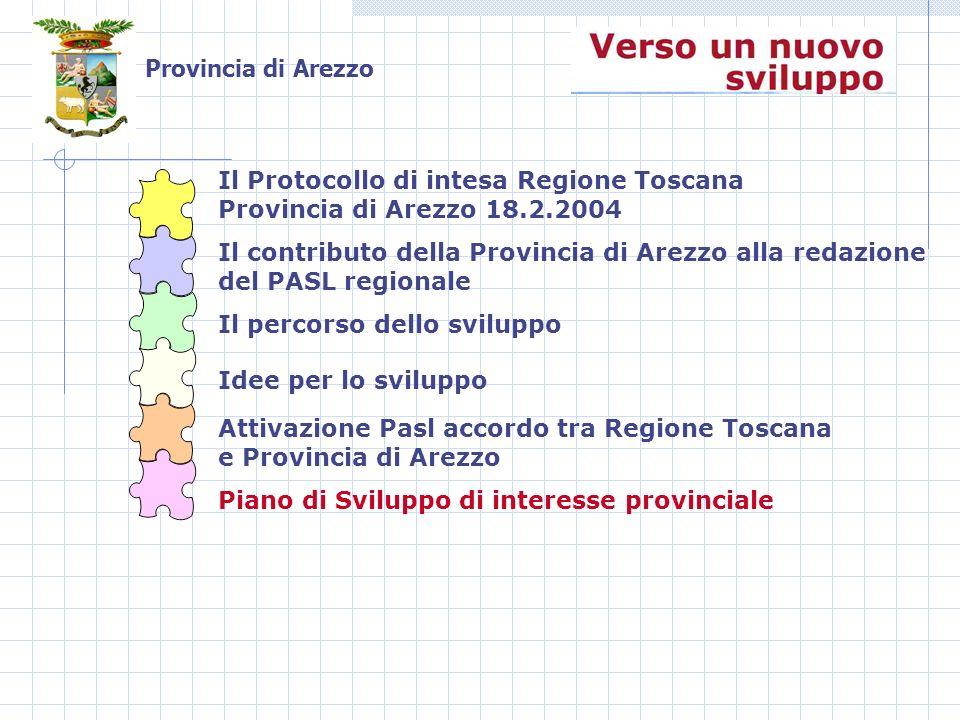 Provincia di Arezzo Il Protocollo di intesa Regione Toscana Provincia di Arezzo 18.2.2004 Il contributo della Provincia di Arezzo alla redazione del PASL regionale Idee per lo sviluppo Attivazione Pasl accordo tra Regione Toscana e Provincia di Arezzo Piano di Sviluppo di interesse provinciale Il percorso dello sviluppo