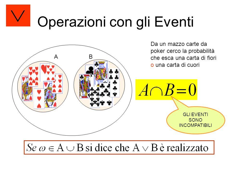 Operazioni con gli Eventi Da un mazzo carte da poker cerco la probabilità che esca una carta di fiori o una carta di cuori AB GLI EVENTI SONO INCOMPAT
