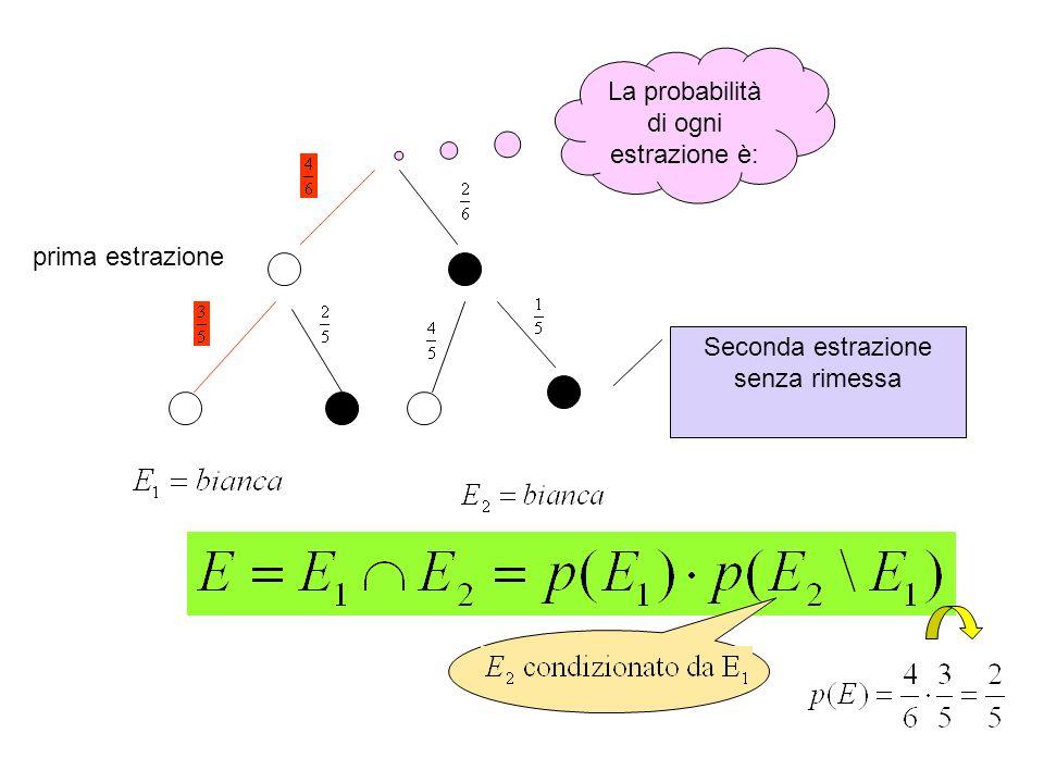 prima estrazione Seconda estrazione senza rimessa La probabilità di ogni estrazione è: