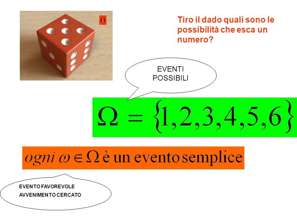 Tiro il dado quali sono le possibilità che esca un numero? EVENTI POSSIBILI EVENTO FAVOREVOLE AVVENIMENTO CERCATO