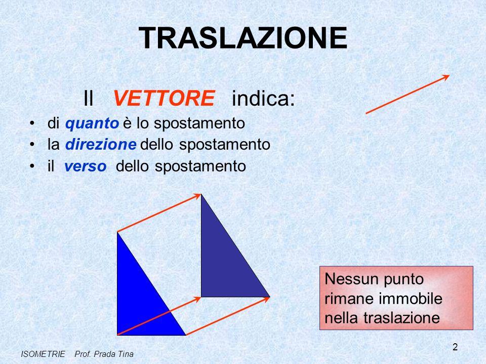 TRASLAZIONE Il VETTORE indica: di quanto è lo spostamento la direzione dello spostamento il verso dello spostamento Nessun punto rimane immobile nella