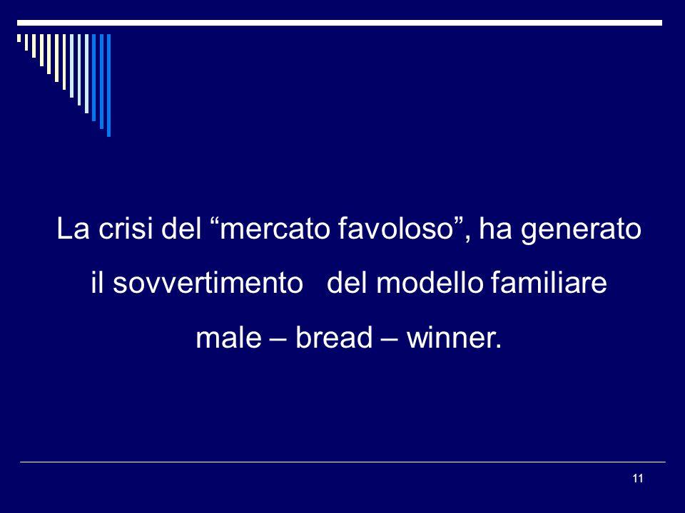 11 La crisi del mercato favoloso, ha generato il sovvertimento del modello familiare male – bread – winner.