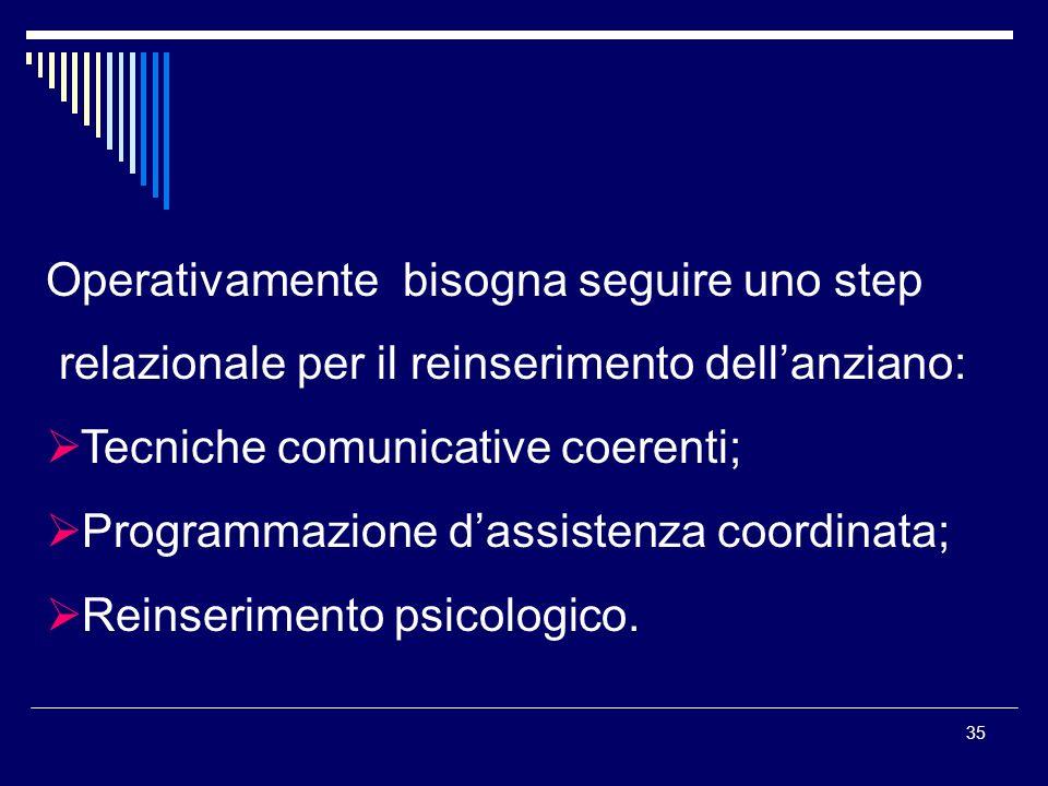 35 Operativamente bisogna seguire uno step relazionale per il reinserimento dellanziano: Tecniche comunicative coerenti; Programmazione dassistenza co