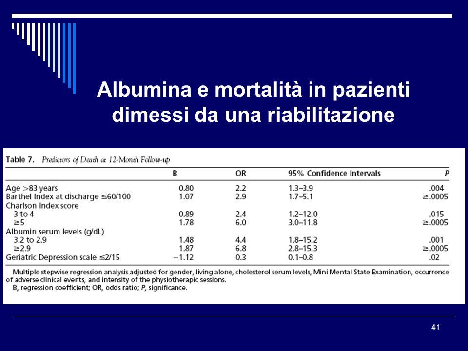 41 Albumina e mortalità in pazienti dimessi da una riabilitazione