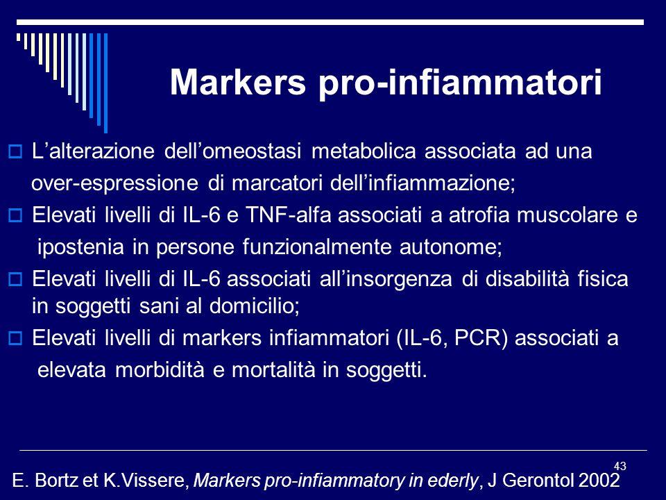 43 Markers pro-infiammatori Lalterazione dellomeostasi metabolica associata ad una over-espressione di marcatori dellinfiammazione; Elevati livelli di