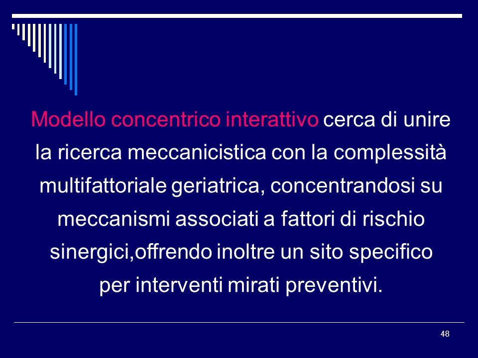 48 Modello concentrico interattivo cerca di unire la ricerca meccanicistica con la complessità multifattoriale geriatrica, concentrandosi su meccanism