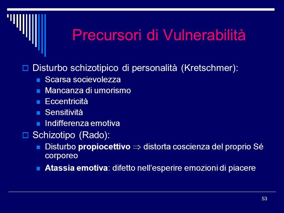 53 Precursori di Vulnerabilità Disturbo schizotipico di personalità (Kretschmer): Scarsa socievolezza Mancanza di umorismo Eccentricità Sensitività In