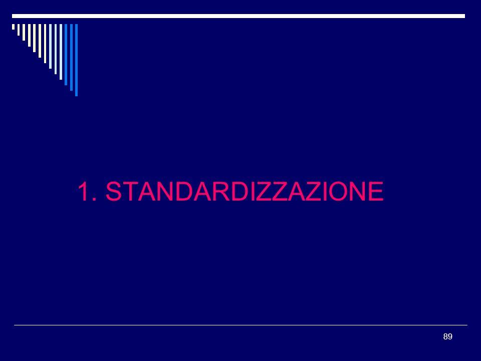 89 1. STANDARDIZZAZIONE