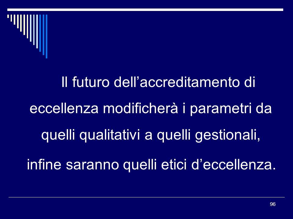 96 Il futuro dellaccreditamento di eccellenza modificherà i parametri da quelli qualitativi a quelli gestionali, infine saranno quelli etici deccellen